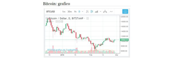 sito di investimento btc mercato btc vs mercato eth